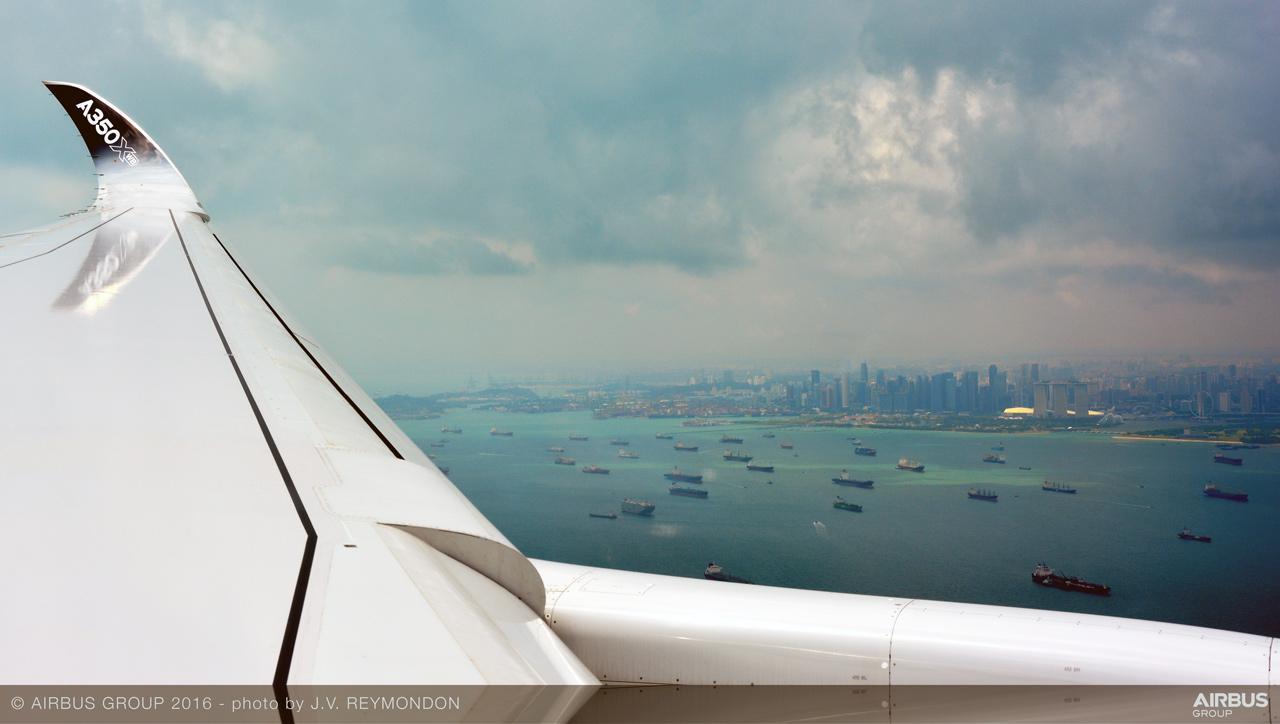 Csúcstechnológia a légi közlekedésben, csúcstechnológia a gyártásban