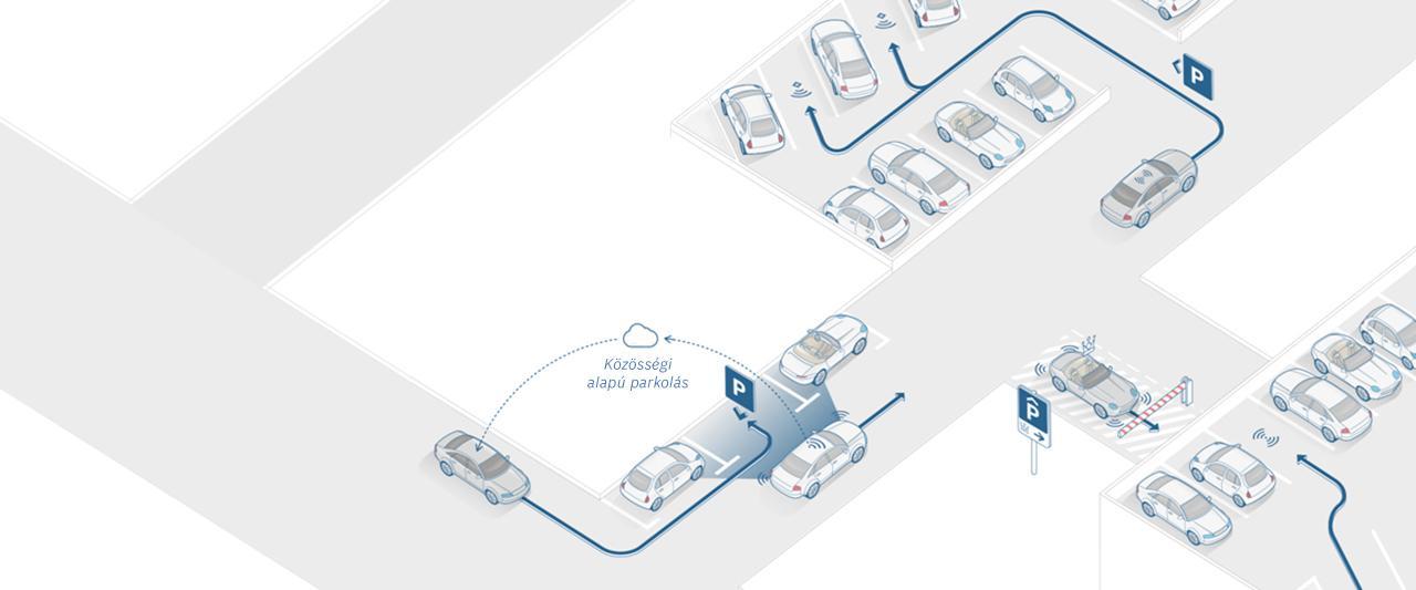 Közösségi parkolás: egyre több járművet szerelnek fel olyan érzékelőkkel amelyek akár valós időben képesek információt szolgáltatni a szabad parkolóhelyekről