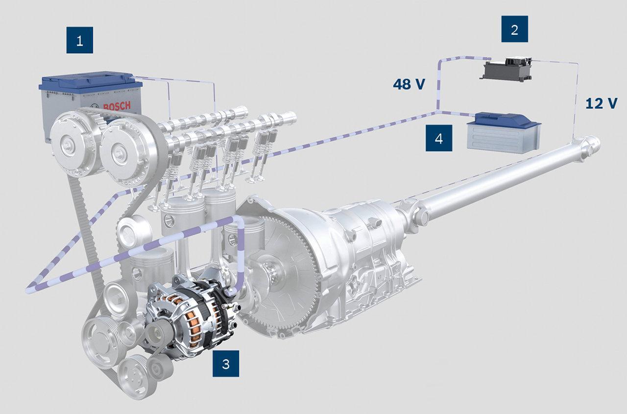 A boost recuperation system részei: 1: 12 voltos akkumulátor; 2: áramátalakító; 3: generátor; 4: 48 voltos akkumulátor