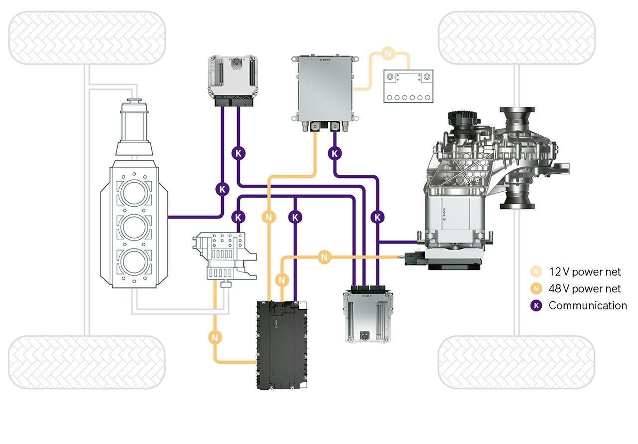 A nagyobb feszültség nem akadály, minden elektromos fogyasztót kiszolgál egyetlen akkumulátor