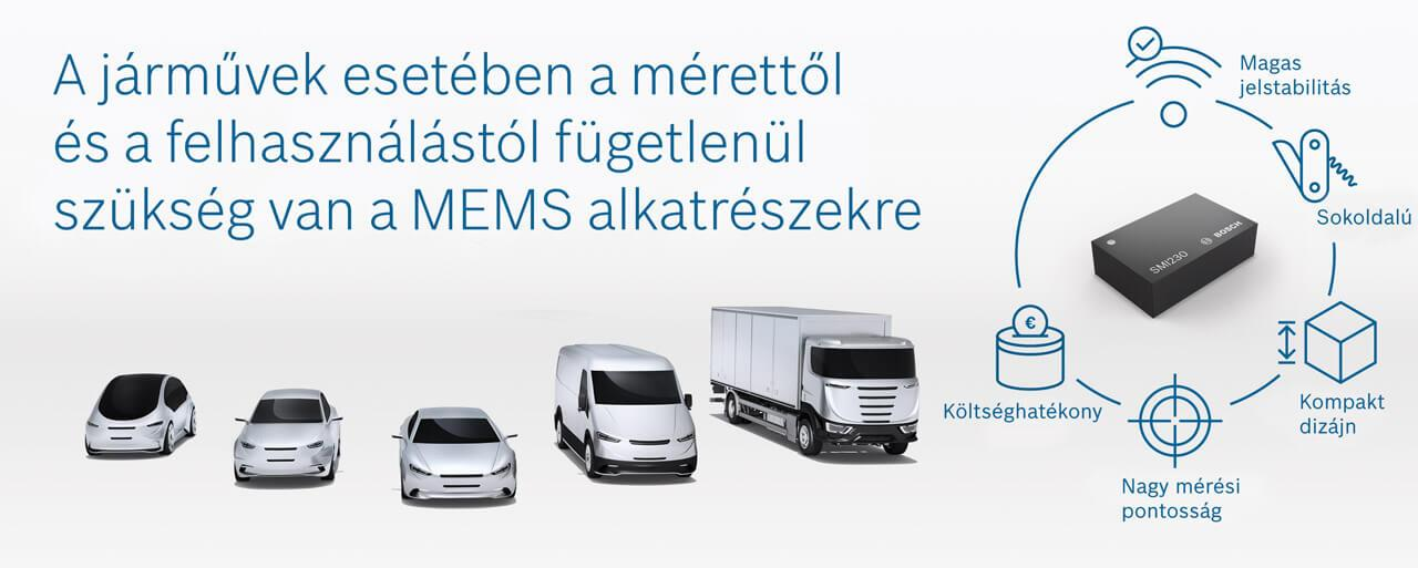 Mi is az a MEMS?