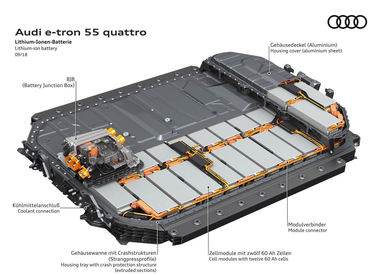 Az akkumulátorpakk nemcsak hatalmas kapacitású, hanem jól átgondolt és ennek köszönhetően meglehetősen sok előnyt tud felvonultatni